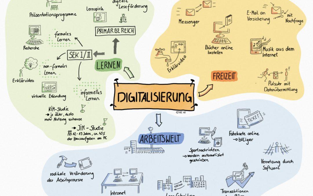 Transformation analog – digital: Didaktik